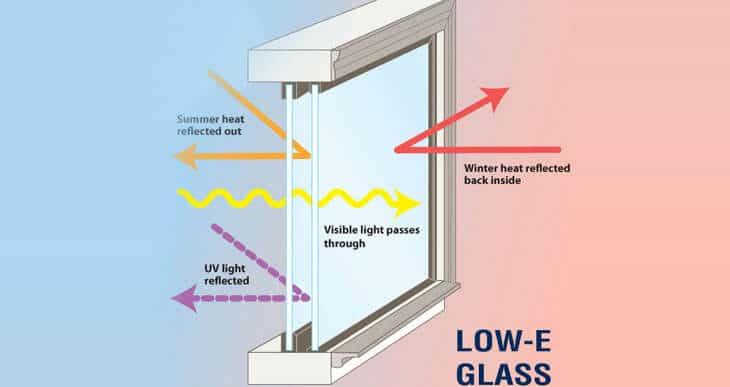 Ardmor Windows & Doors Low E Glass